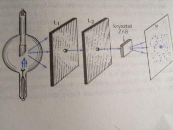 Dyfrakcja promieni X na węzłach sieci krystalicznych