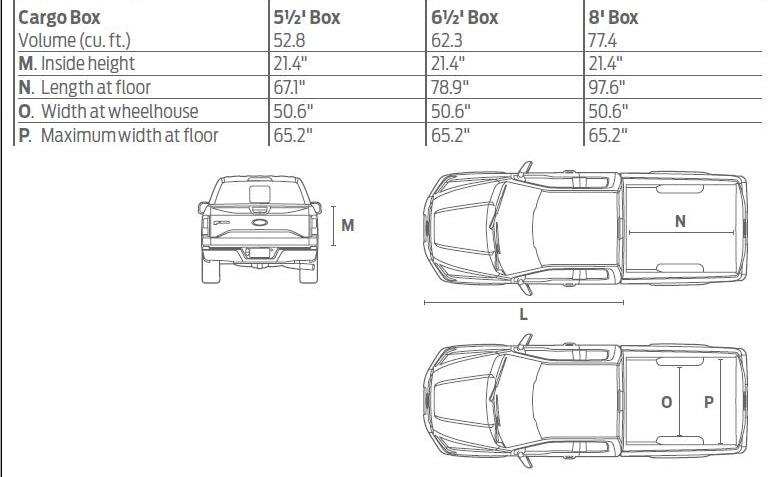 ford f 150 interior dimensions
