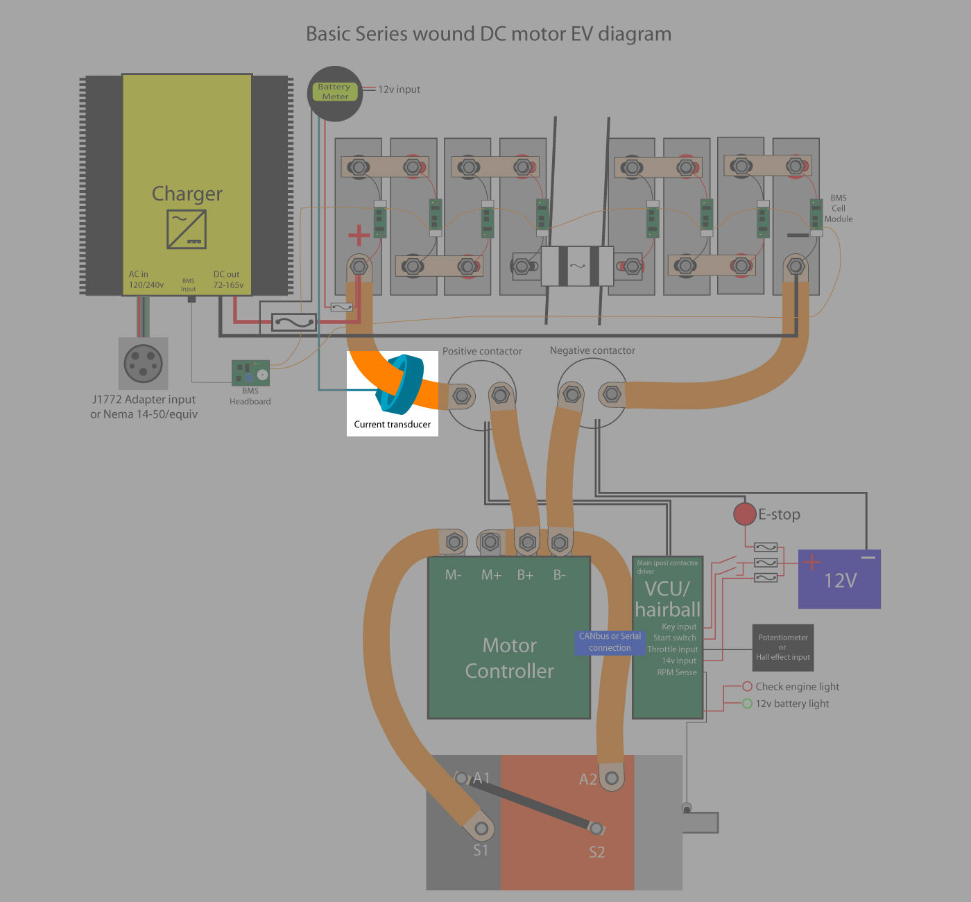 Ev Ac Motor Wiring Diagram Complete Diagrams Capacitor And Contactor Trusted Schematic U2022 Rh Sarome Co Electric