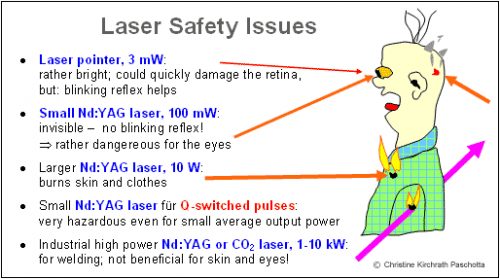 Science Misc Gear Lasers Anker   Science Misc Gear Lasers Anker   Science Misc Gear Lasers Anker   Science Misc Gear Lasers Anker   Science Misc Gear Lasers Anker   Science Misc Gear Lasers Anker