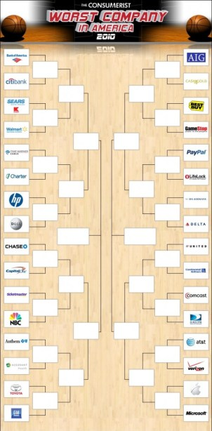Consumerist Counters the NCAA with its own 'Worst Company In America' Bracket