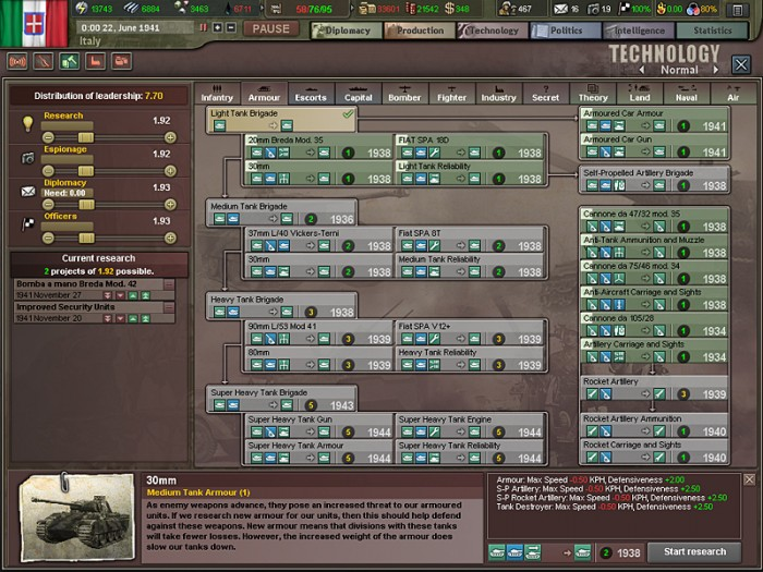 Hearts of Iron III: Mac Game Review