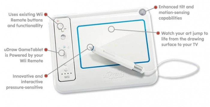 Wii Game Review: uDraw Studio - Game and Tablet  Wii Game Review: uDraw Studio - Game and Tablet