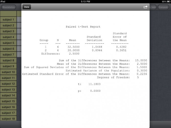 iPad App Review: Biostatistics
