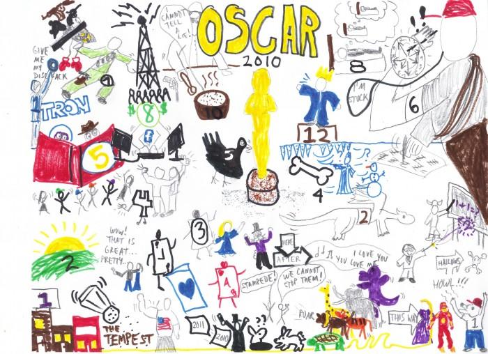 Gear Diary Quickie: Oscar Weekend!