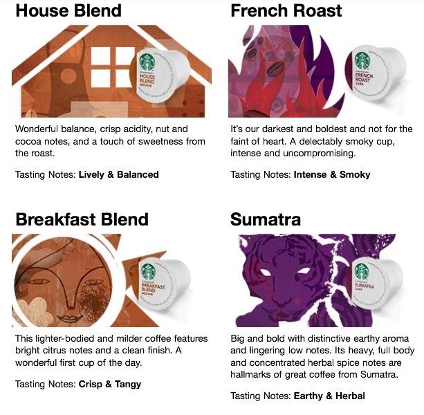 Starbucks + K-Cups = Coffee Nirvana