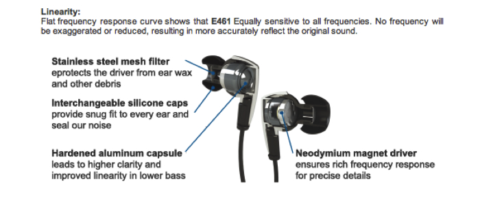 The Arctic E461-BM Earphones Review