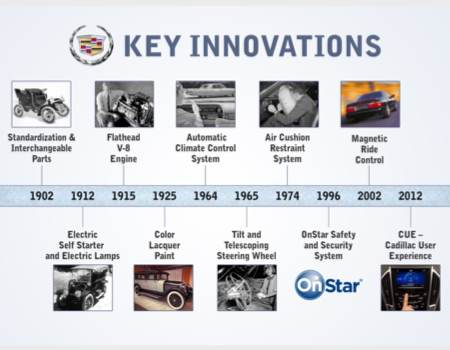 Cadillac Celebrates 100th Anniversary of Making Cars Less 'Cranky'