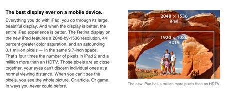 A Week with the iPad 3  A Week with the iPad 3