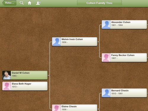 GearDiary Genealogy Made Easy with Ancestry.com
