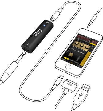 IK Multimedia Introduces the iRig HD Guitar Interface