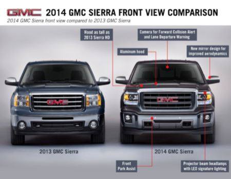 GMC Sierra Denali 1500 AWD and Auld Lang Syne