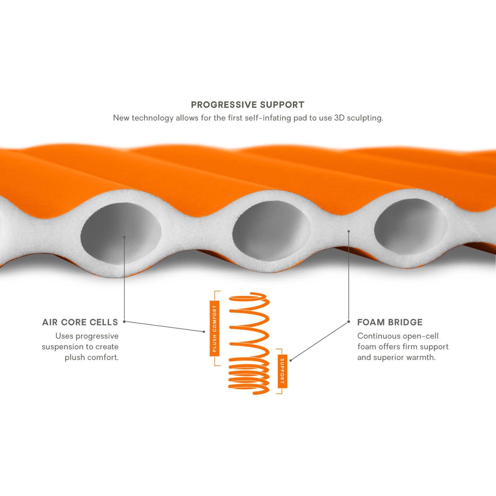 Baffled Self-Inflating Air Pad