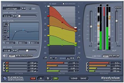 Elemental Audio announces Neodynium – The next generation of compression