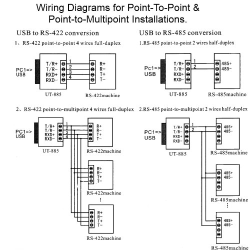 wiring diagram for rs485 rs485 wiring diagram rs485 image wiring diagram rs485 half duplex wiring diagram wiring diagram on rs485
