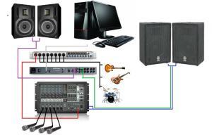 PA MixerInterface Hookup  Gearslutz Pro Audio Community