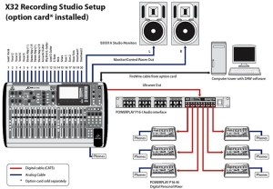 Behringer P16I Connectivity  Gearslutz Pro Audio Community