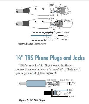 XLR to TRS 14