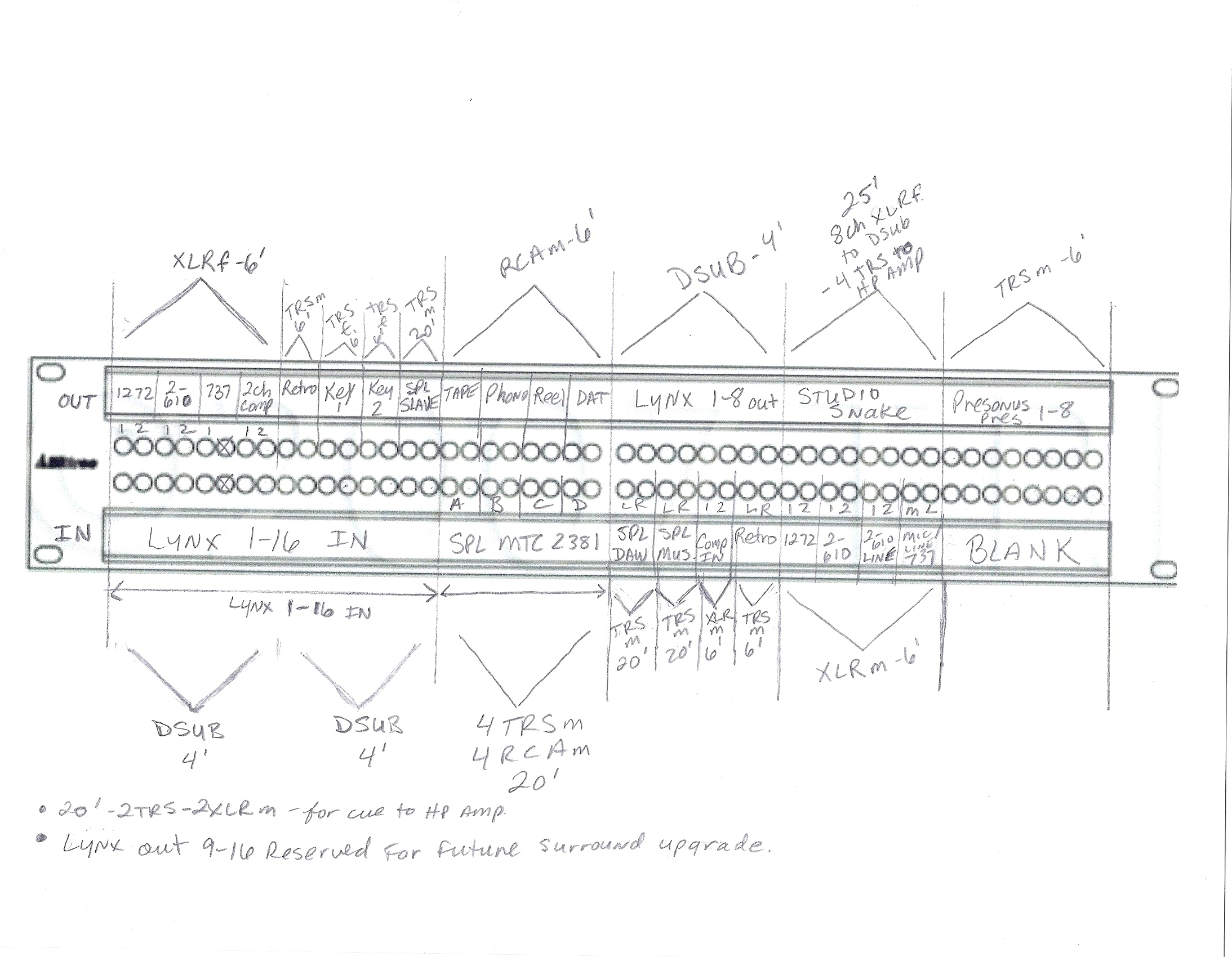 Tt Patchbay Setup Diagram Opinions And Attached