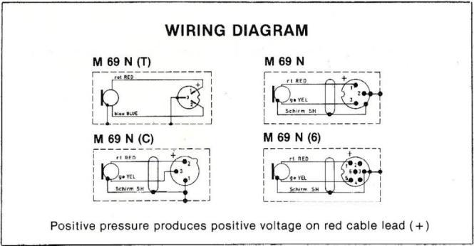 4 pin xlr wiring diagram - wiring diagram,