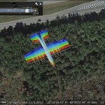 Planes in flight and the rainbow effect