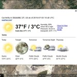 Google Earth weather layer broken again
