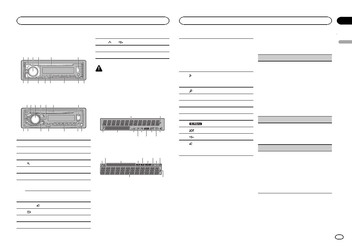 Deh Wiring Diagram Pioneer X Ui