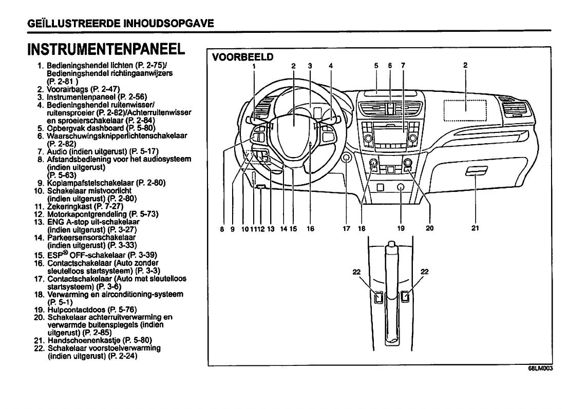 Handleiding Suzuki Swift Pagina 12 Van 332 Nederlands