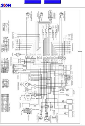 Handleiding Sym Mio 50 (pagina 214 van 215) (English)
