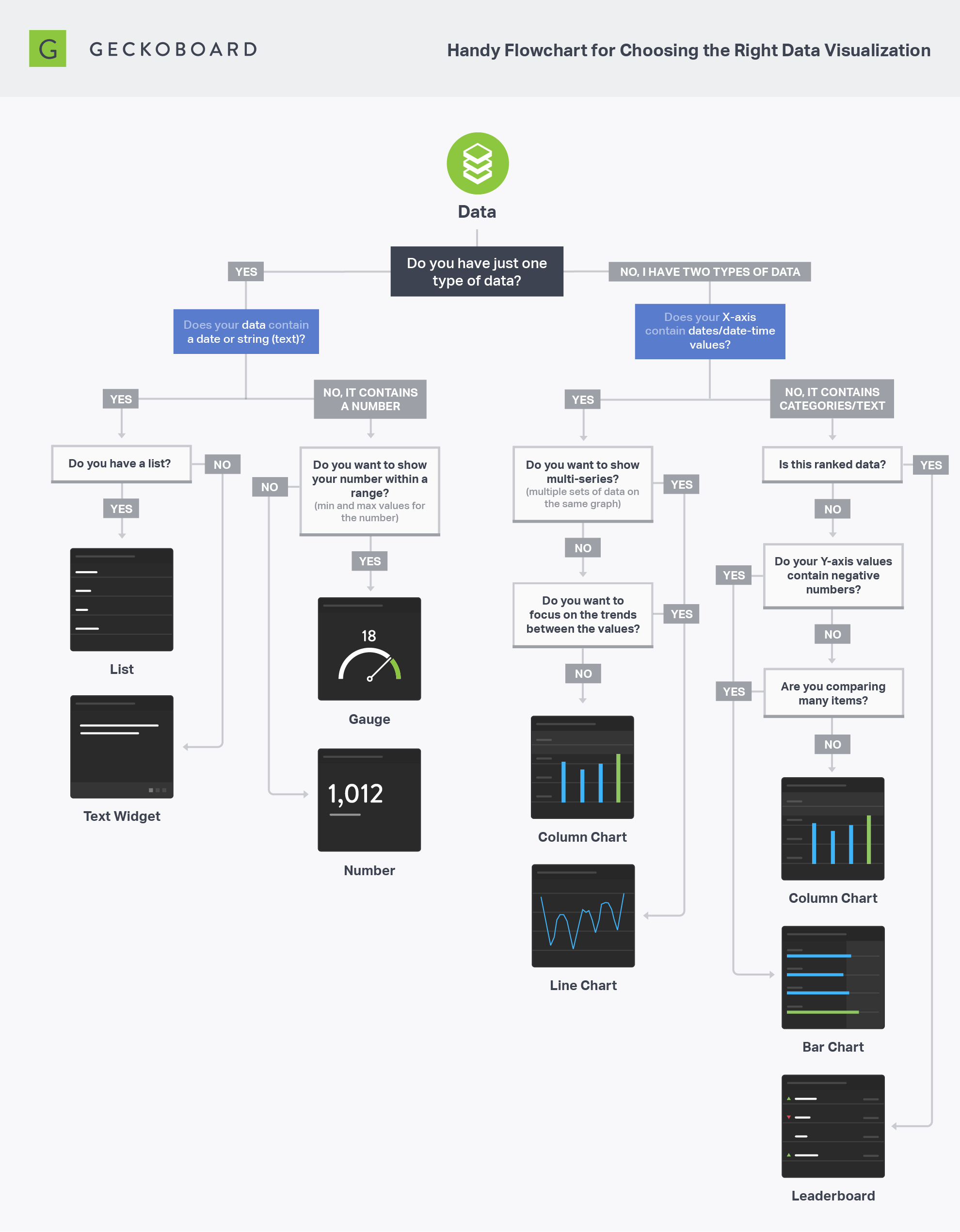 What S The Best Way To Visualize Your Data A Handy
