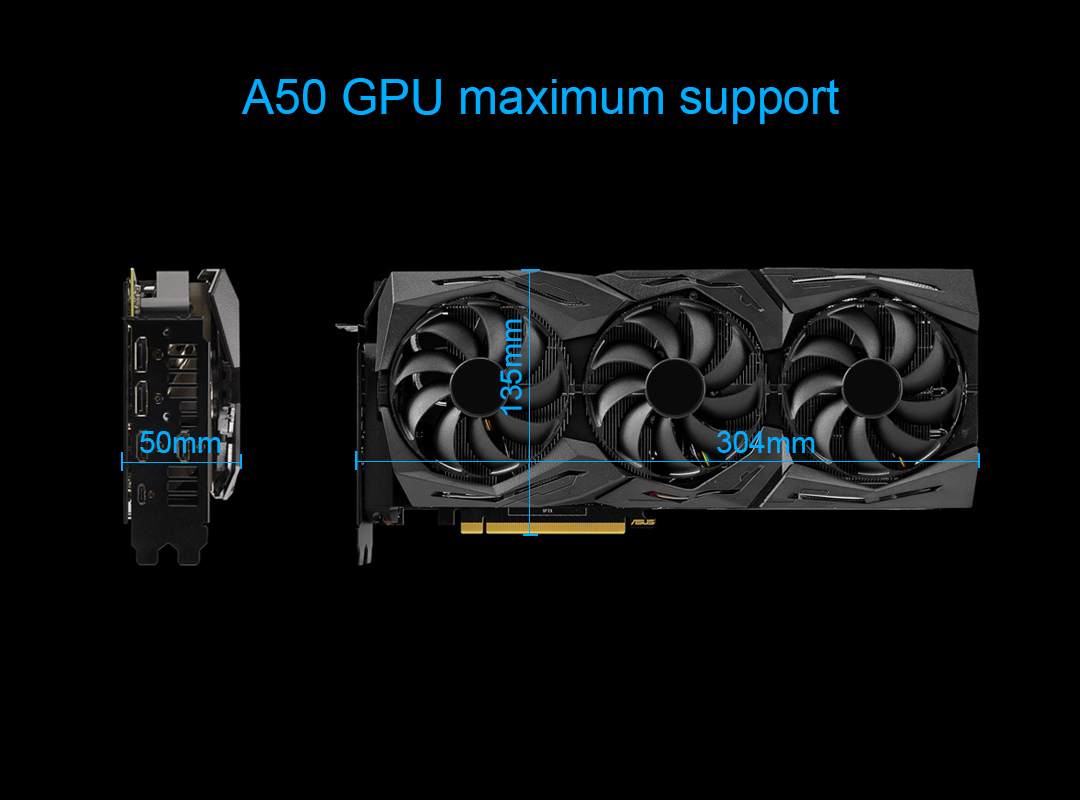A50 A60 GPU maximum support