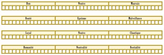Quelques exemples de d'échelles d'alignement