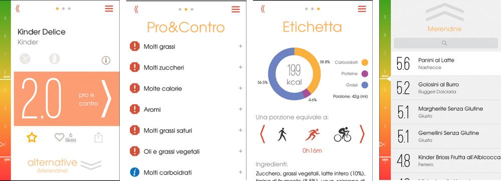 Edo: l'app che analizza le etichette dei prodotti alimentari