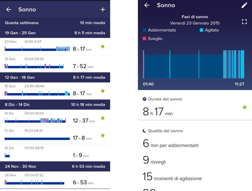 Fitbit: modalità notturna