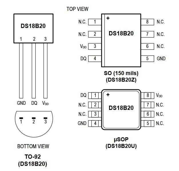 DS18B20 tipos de encapsulados