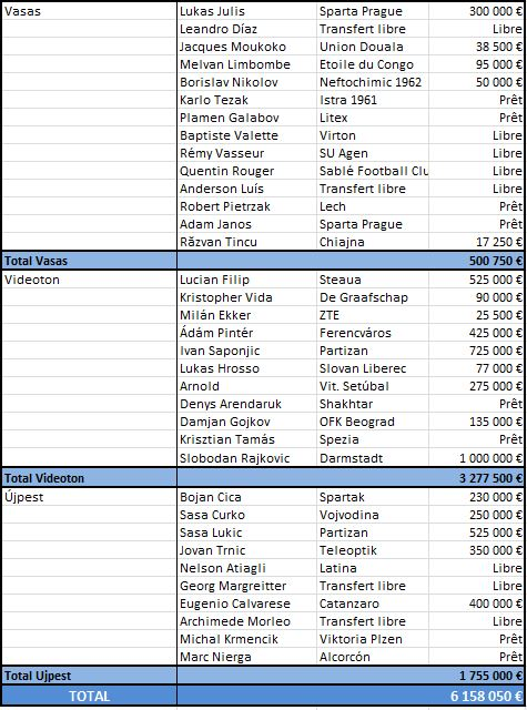 Mercato NBI été 2016 Arrivées 2