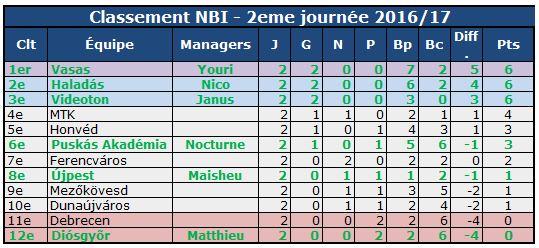 NBI 2E J