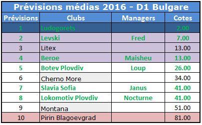 Prév media bulgarie 2016