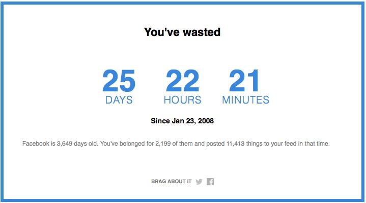 Tiempo perdido en Facebook