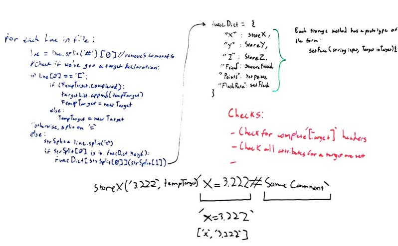 clean-whiteboard