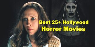 Hollywood horror movies dubbed in Hindi list
