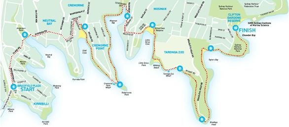 SIMScoursemap