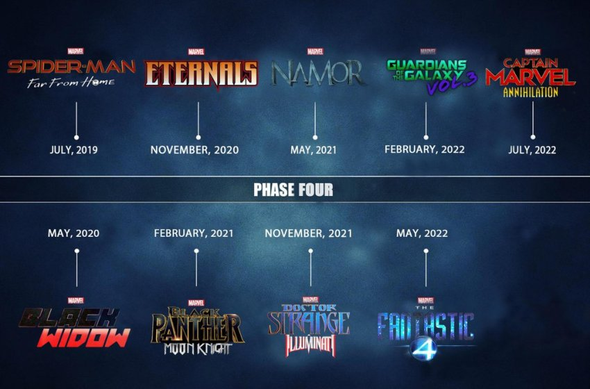 Wat we al weten over fase 4 van Marvel
