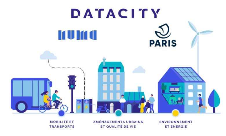 Photo of #DataCity : Paris expérimente 11 projets innovants pour améliorer la ville de demain grâce à la Data