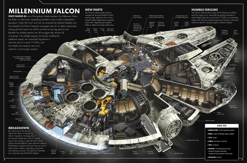 This Millennium Falcon cutaway reveals all about Science Fiction's most prized hunk of junk from the Star Wars universe