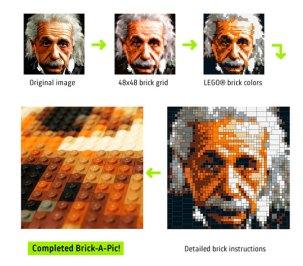 Brick-A-Pic - Kickstarter - Photo en Lego - Processus