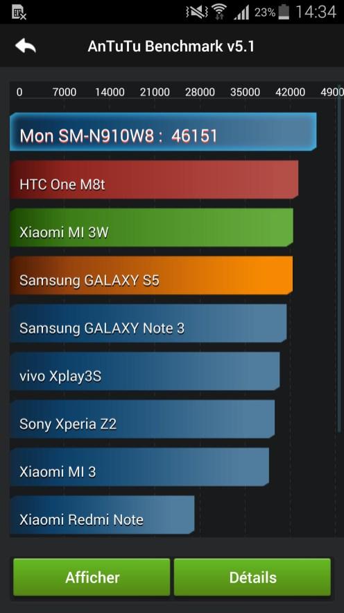 Samsung Galaxy Note 4 - Benchmark 05