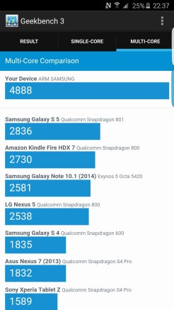 Geekbench 3 - Samsung Galaxy S6 edge plus - Geeks and Com 3