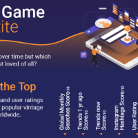 5 Best Retro Mobile Games And An Incredible Infographic