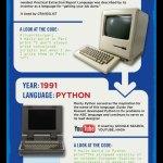Infographic_Programming_Rackspace_Final_Version